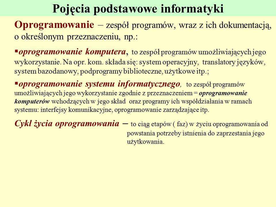 Pojęcia podstawowe informatyki Oprogramowanie – zespół programów, wraz z ich dokumentacją, o określonym przeznaczeniu, np.:  oprogramowanie komputera