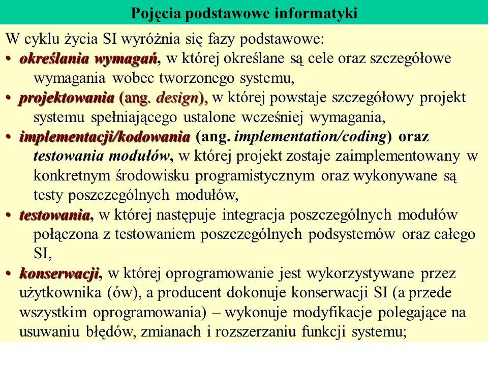 Przedmiot inżynierii oprogramowania (1) W cyklu życia SI wyróżnia się fazy podstawowe: określania wymagań, w której określane są cele oraz szczegółowe