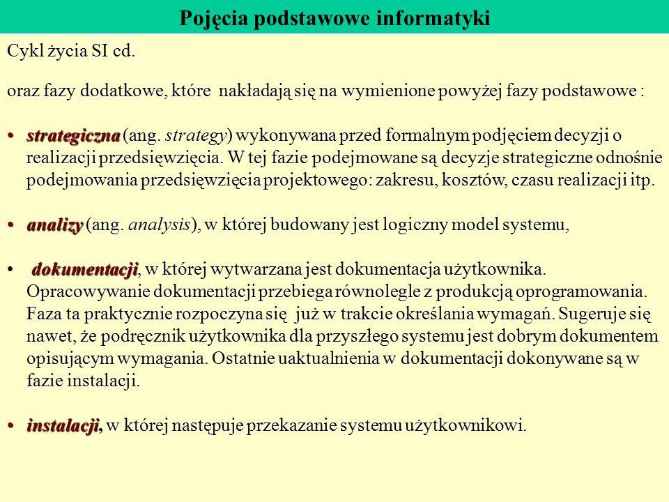 Przedmiot inżynierii oprogramowania (1) Cykl życia SI cd. oraz fazy dodatkowe, które nakładają się na wymienione powyżej fazy podstawowe : strategiczn