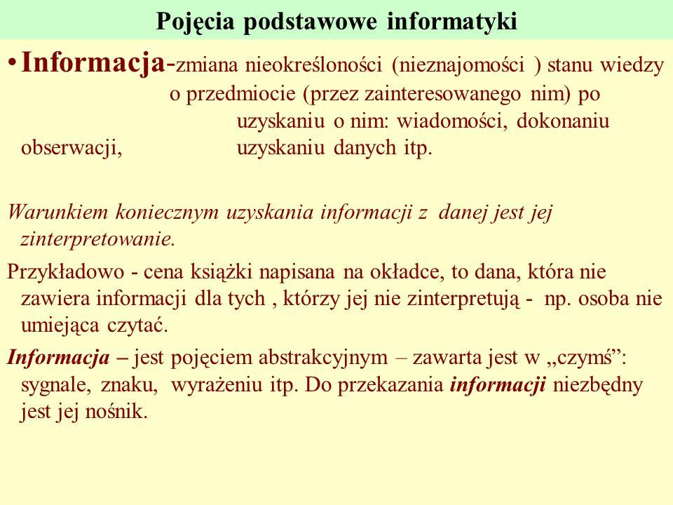 Pojęcia podstawowe informatyki Informacja- zmiana nieokreśloności (nieznajomości ) stanu wiedzy o przedmiocie (przez zainteresowanego nim) po uzyskani