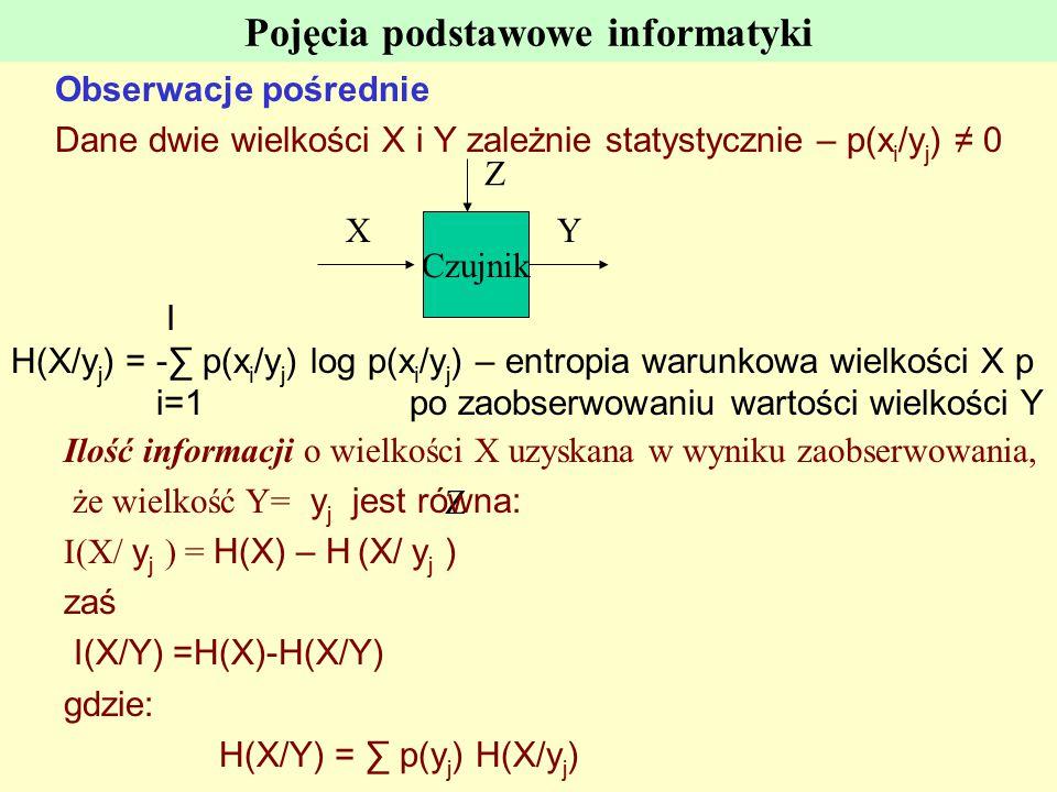 Pojęcia podstawowe informatyki Obserwacje pośrednie Dane dwie wielkości X i Y zależnie statystycznie – p(x i /y j ) ≠ 0 Czujnik X Z Y I H(X/y j ) = -∑