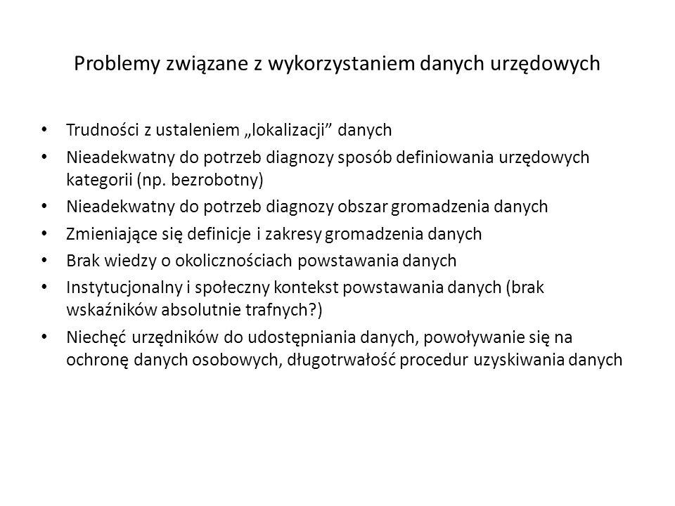 Badania ilościowe gminnej polityki społecznej M.