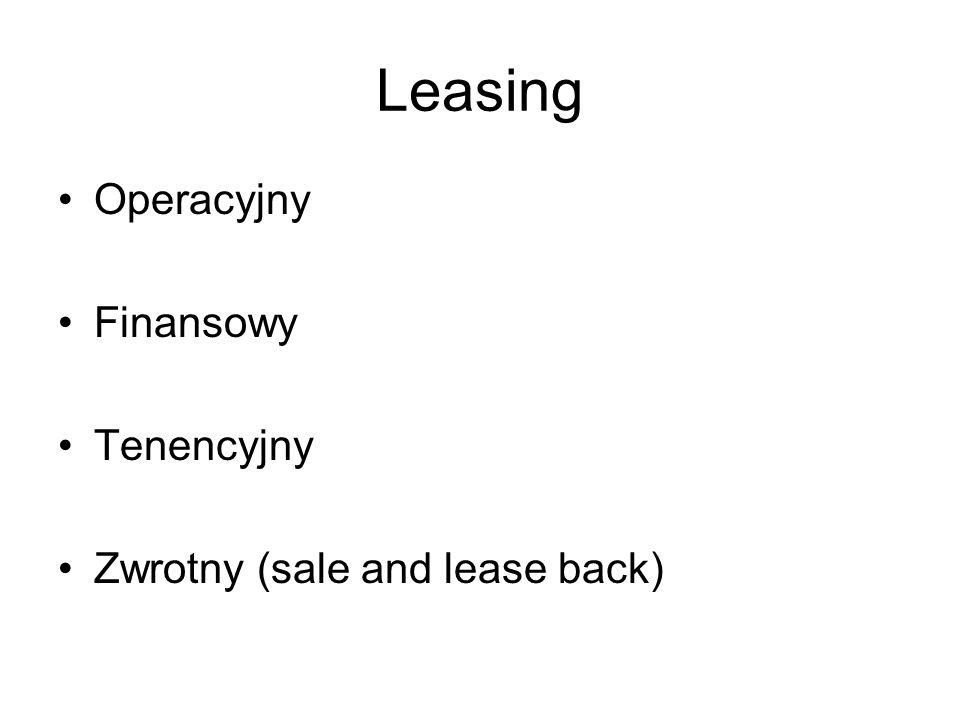 Operacyjny Finansowy Tenencyjny Zwrotny (sale and lease back)