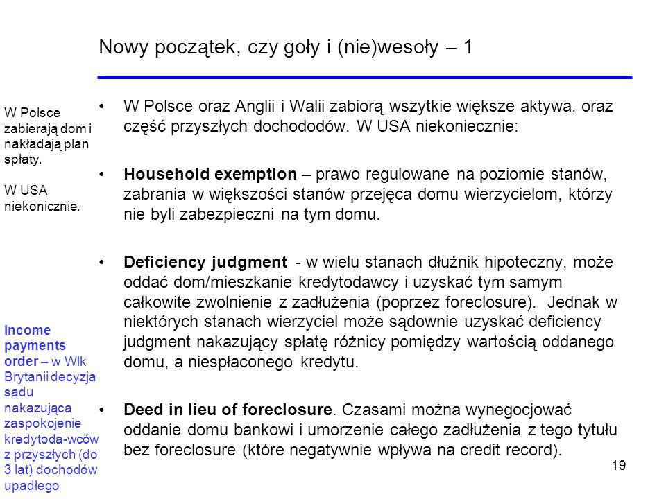 19 Nowy początek, czy goły i (nie)wesoły – 1 W Polsce oraz Anglii i Walii zabiorą wszytkie większe aktywa, oraz część przyszłych dochododów. W USA nie