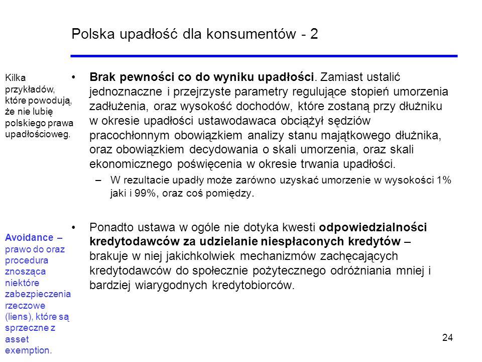 24 Polska upadłość dla konsumentów - 2 Brak pewności co do wyniku upadłości. Zamiast ustalić jednoznaczne i przejrzyste parametry regulujące stopień u