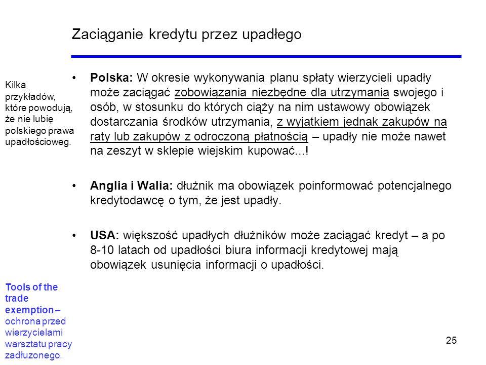 25 Zaciąganie kredytu przez upadłego Polska: W okresie wykonywania planu spłaty wierzycieli upadły może zaciągać zobowiązania niezbędne dla utrzymania