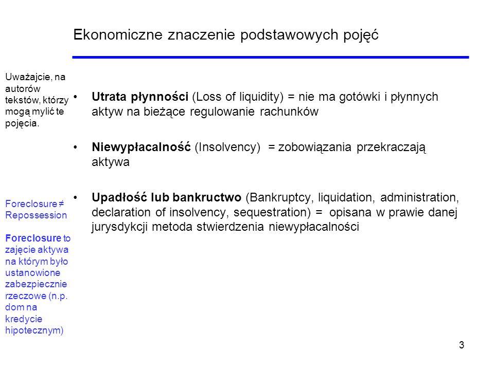3 Ekonomiczne znaczenie podstawowych pojęć Utrata płynności (Loss of liquidity) = nie ma gotówki i płynnych aktyw na bieżące regulowanie rachunków Nie