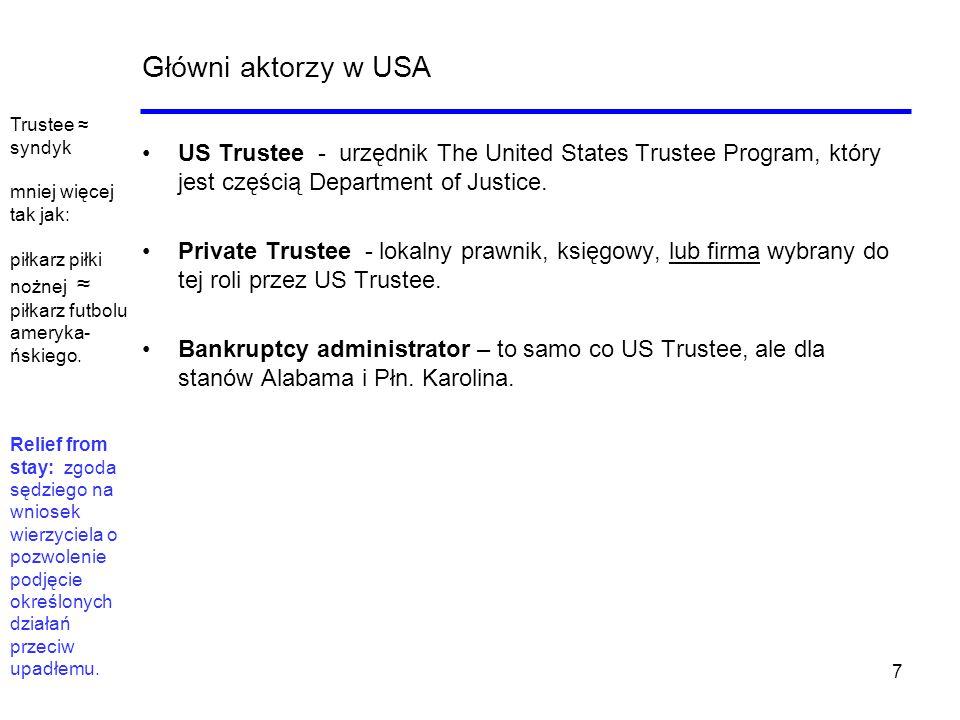 7 Główni aktorzy w USA US Trustee - urzędnik The United States Trustee Program, który jest częścią Department of Justice. Private Trustee - lokalny pr