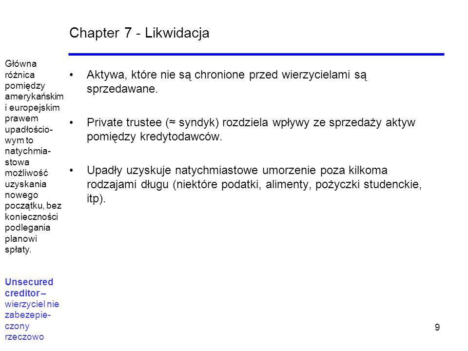 9 Chapter 7 - Likwidacja Aktywa, które nie są chronione przed wierzycielami są sprzedawane. Private trustee (≈ syndyk) rozdziela wpływy ze sprzedaży a