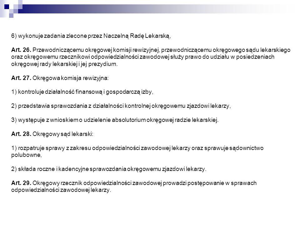 Rozdział 5 Naczelna Izba Lekarska Art.30.