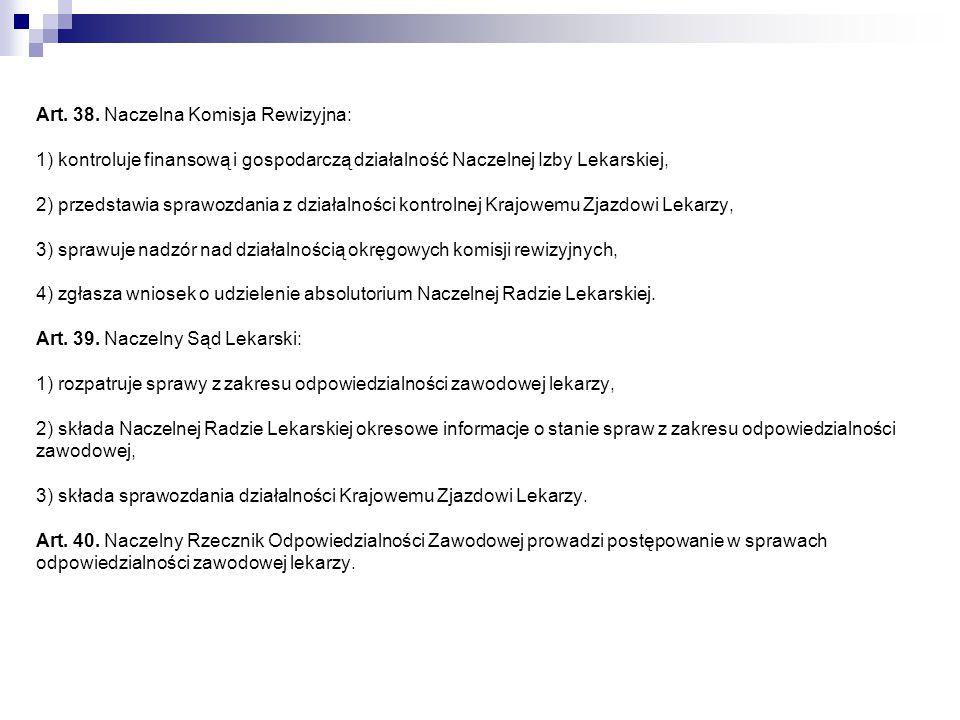 Rozdział 6 Odpowiedzialność zawodowa Art.41.