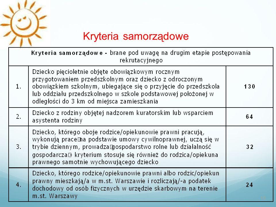 Kryteria samorządowe 10