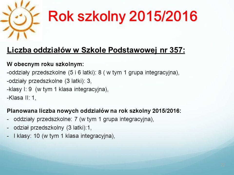 Rok szkolny 2015/2016 22 Liczba oddziałów w Szkole Podstawowej nr 357: W obecnym roku szkolnym: -oddziały przedszkolne (5 i 6 latki): 8 ( w tym 1 grup
