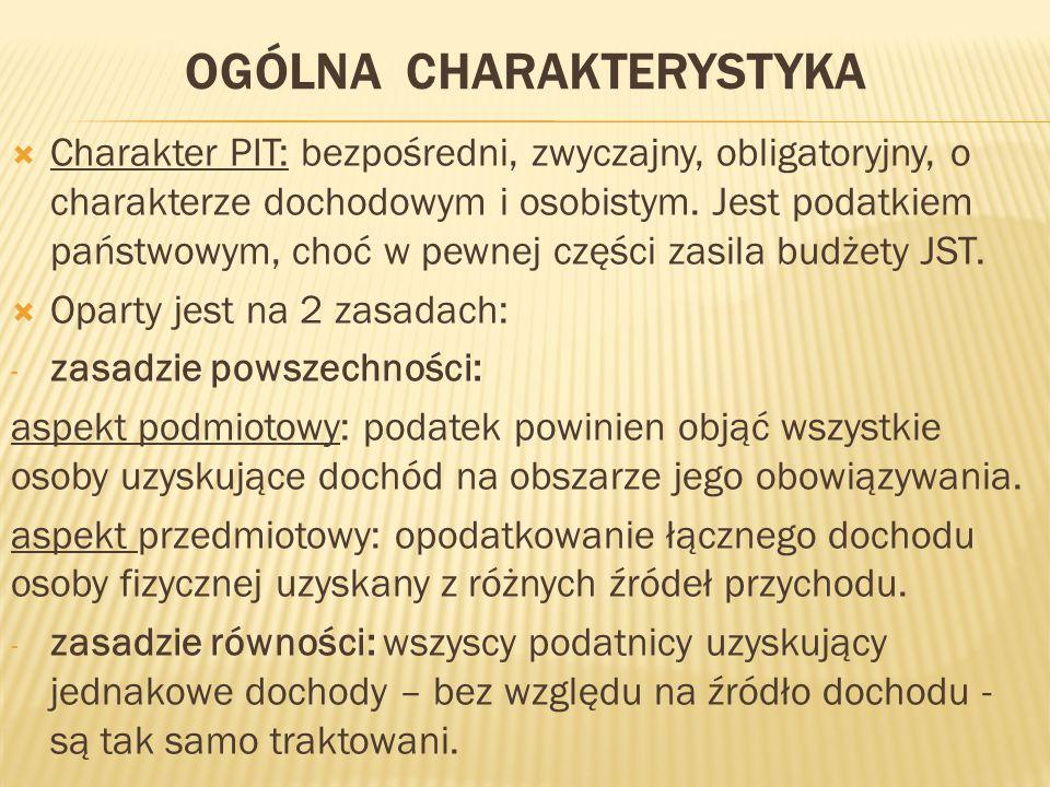 PODMIOTOWY ZAKRES OPODATKOWANIA  Art.1.