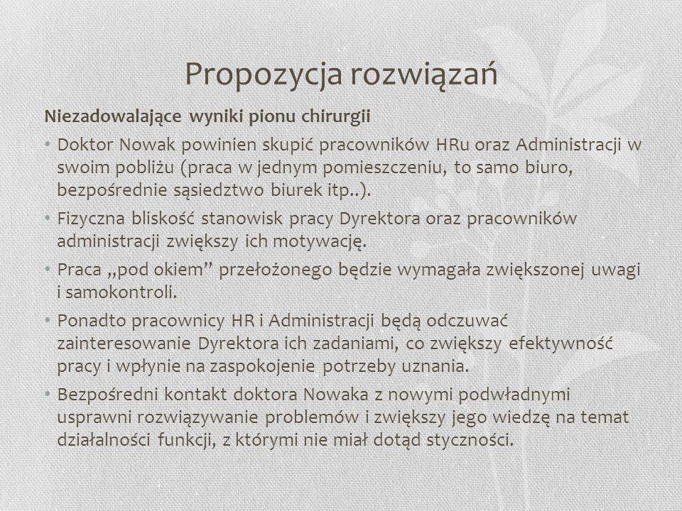 Propozycja rozwiązań Niezadowalające wyniki pionu chirurgii Doktor Nowak powinien skupić pracowników HRu oraz Administracji w swoim pobliżu (praca w jednym pomieszczeniu, to samo biuro, bezpośrednie sąsiedztwo biurek itp..).