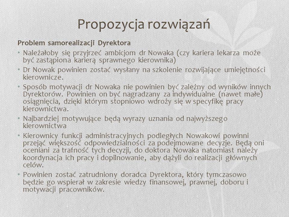 Propozycja rozwiązań Problem samorealizacji Dyrektora Należałoby się przyjrzeć ambicjom dr Nowaka (czy kariera lekarza może być zastąpiona karierą sprawnego kierownika) Dr Nowak powinien zostać wysłany na szkolenie rozwijające umiejętności kierownicze.