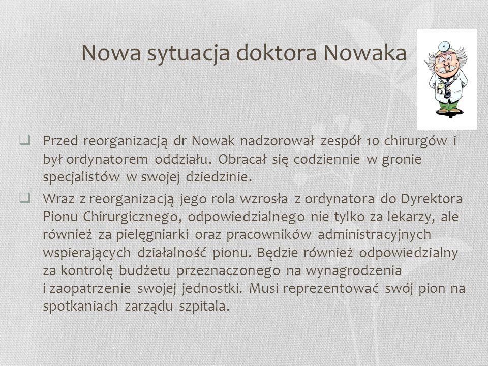 Nowa sytuacja doktora Nowaka  Przed reorganizacją dr Nowak nadzorował zespół 10 chirurgów i był ordynatorem oddziału. Obracał się codziennie w gronie