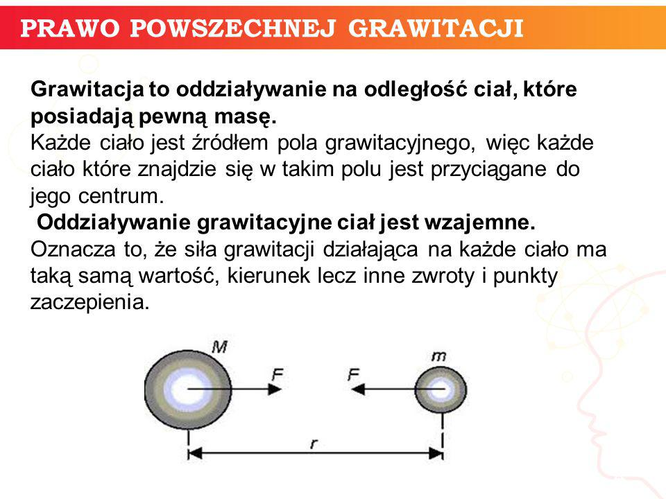 PRAWO POWSZECHNEJ GRAWITACJI informatyka + 4 Grawitacja to oddziaływanie na odległość ciał, które posiadają pewną masę. Każde ciało jest źródłem pola
