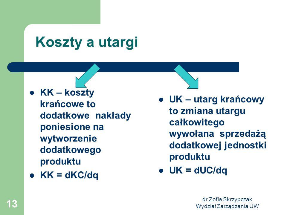 dr Zofia Skrzypczak Wydział Zarządzania UW 13 Koszty a utargi KK – koszty krańcowe to dodatkowe nakłady poniesione na wytworzenie dodatkowego produktu
