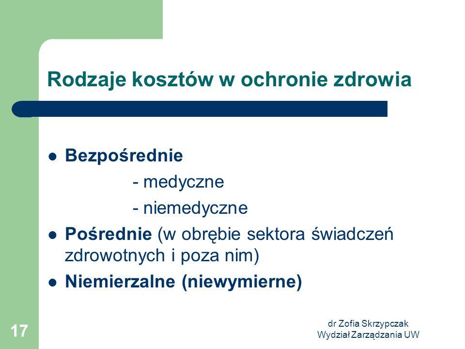 dr Zofia Skrzypczak Wydział Zarządzania UW 17 Rodzaje kosztów w ochronie zdrowia Bezpośrednie - medyczne - niemedyczne Pośrednie (w obrębie sektora św
