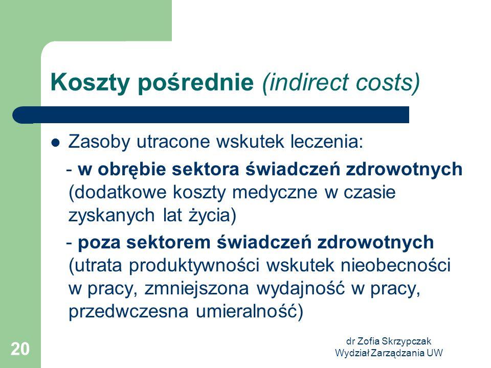 dr Zofia Skrzypczak Wydział Zarządzania UW 20 Koszty pośrednie (indirect costs) Zasoby utracone wskutek leczenia: - w obrębie sektora świadczeń zdrowo
