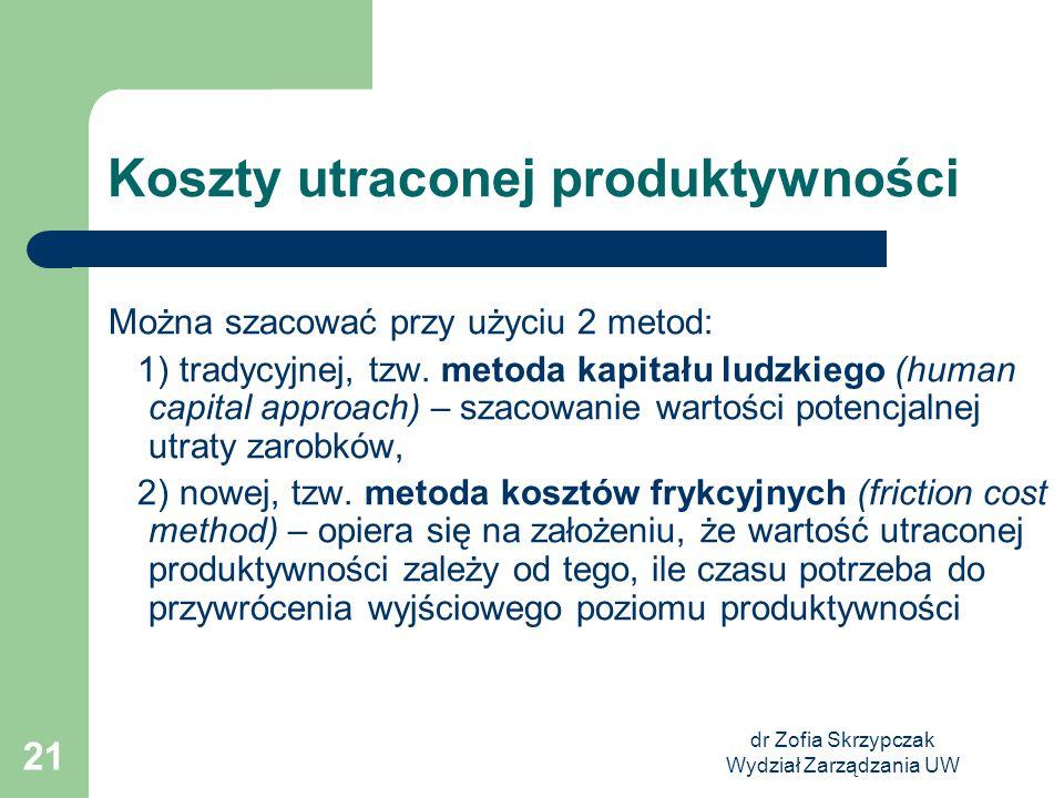 dr Zofia Skrzypczak Wydział Zarządzania UW 21 Koszty utraconej produktywności Można szacować przy użyciu 2 metod: 1) tradycyjnej, tzw. metoda kapitału