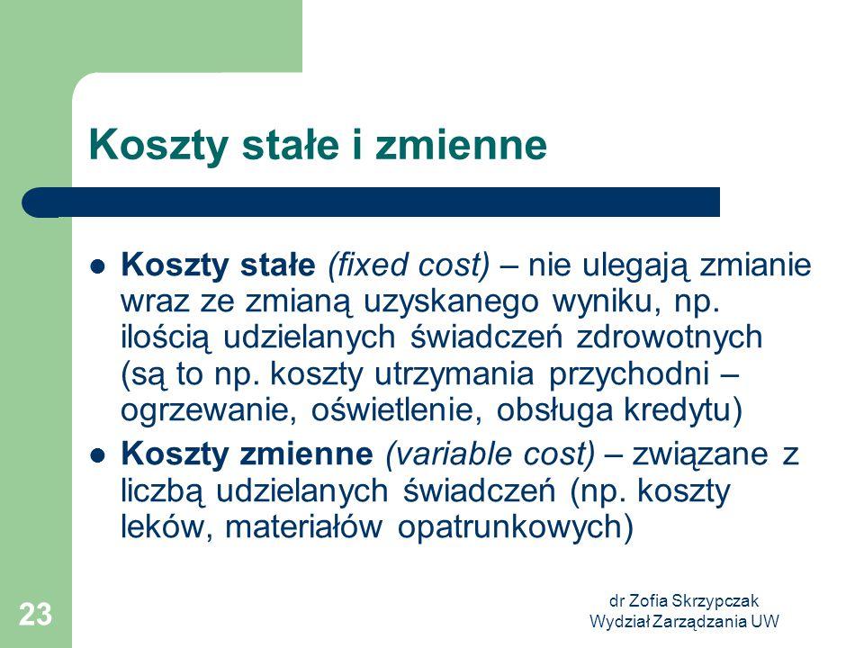 dr Zofia Skrzypczak Wydział Zarządzania UW 23 Koszty stałe i zmienne Koszty stałe (fixed cost) – nie ulegają zmianie wraz ze zmianą uzyskanego wyniku,