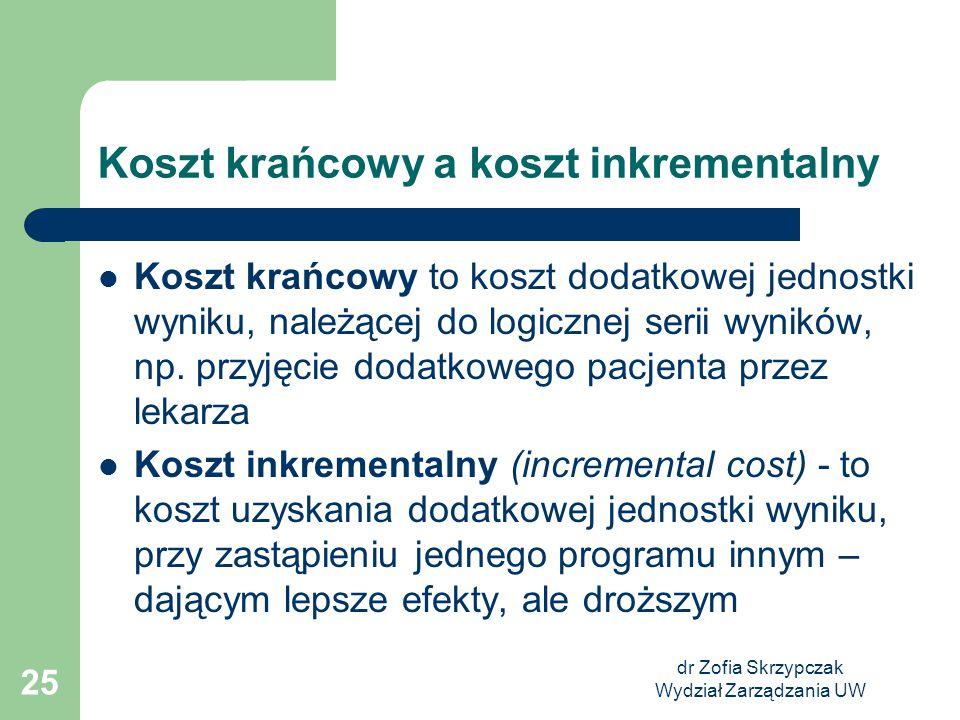 dr Zofia Skrzypczak Wydział Zarządzania UW 25 Koszt krańcowy a koszt inkrementalny Koszt krańcowy to koszt dodatkowej jednostki wyniku, należącej do l