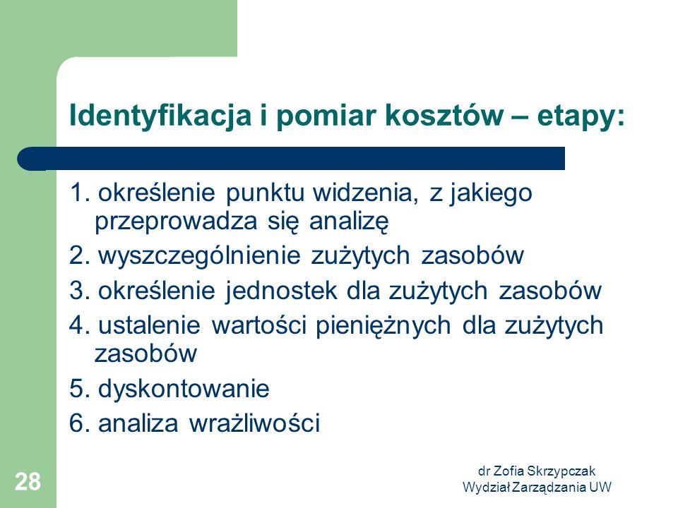 dr Zofia Skrzypczak Wydział Zarządzania UW 28 Identyfikacja i pomiar kosztów – etapy: 1. określenie punktu widzenia, z jakiego przeprowadza się analiz
