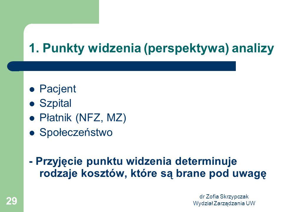 dr Zofia Skrzypczak Wydział Zarządzania UW 29 1. Punkty widzenia (perspektywa) analizy Pacjent Szpital Płatnik (NFZ, MZ) Społeczeństwo - Przyjęcie pun