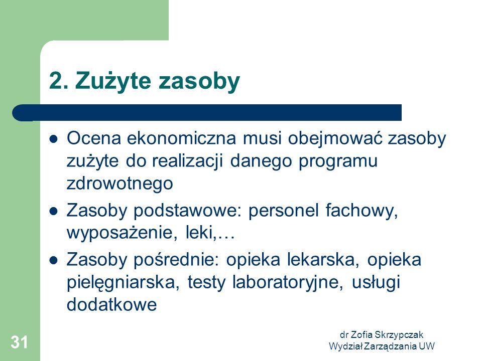 dr Zofia Skrzypczak Wydział Zarządzania UW 31 2. Zużyte zasoby Ocena ekonomiczna musi obejmować zasoby zużyte do realizacji danego programu zdrowotneg