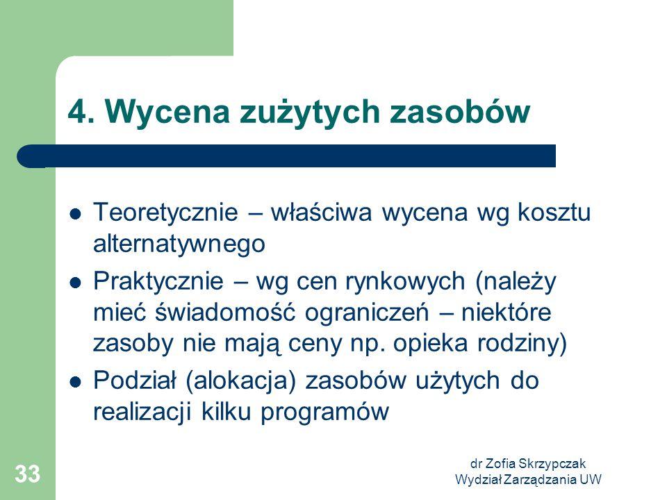 dr Zofia Skrzypczak Wydział Zarządzania UW 33 4. Wycena zużytych zasobów Teoretycznie – właściwa wycena wg kosztu alternatywnego Praktycznie – wg cen