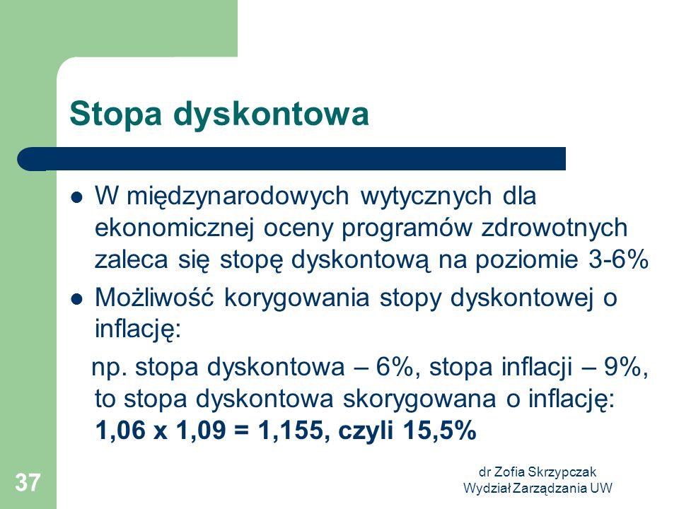 dr Zofia Skrzypczak Wydział Zarządzania UW 37 Stopa dyskontowa W międzynarodowych wytycznych dla ekonomicznej oceny programów zdrowotnych zaleca się s