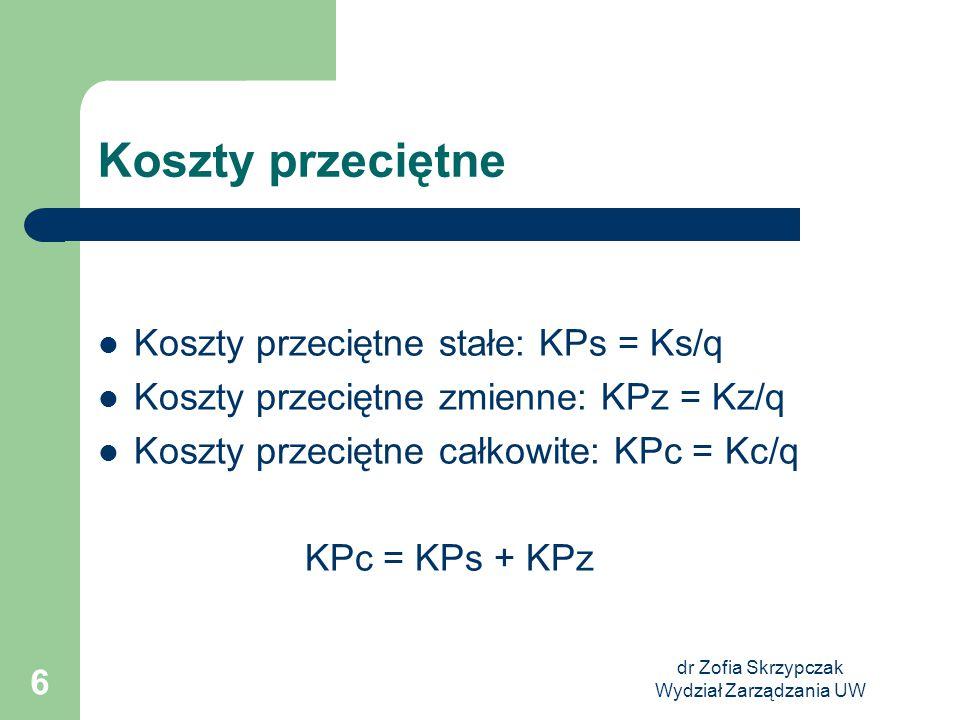 dr Zofia Skrzypczak Wydział Zarządzania UW 6 Koszty przeciętne Koszty przeciętne stałe: KPs = Ks/q Koszty przeciętne zmienne: KPz = Kz/q Koszty przeci