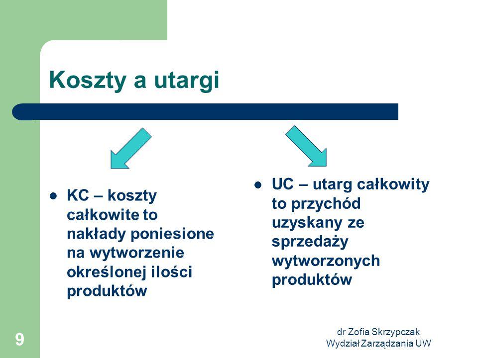dr Zofia Skrzypczak Wydział Zarządzania UW 9 Koszty a utargi KC – koszty całkowite to nakłady poniesione na wytworzenie określonej ilości produktów UC