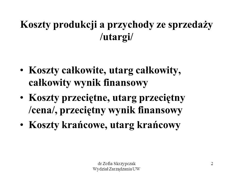 dr Zofia Skrzypczak Wydział Zarządzania UW 2 Koszty produkcji a przychody ze sprzedaży /utargi/ Koszty całkowite, utarg całkowity, całkowity wynik fin