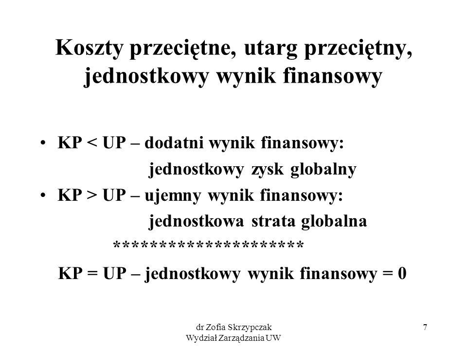 dr Zofia Skrzypczak Wydział Zarządzania UW 7 Koszty przeciętne, utarg przeciętny, jednostkowy wynik finansowy KP < UP – dodatni wynik finansowy: jedno