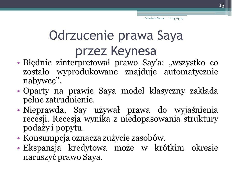 """Odrzucenie prawa Saya przez Keynesa Błędnie zinterpretował prawo Say'a: """"wszystko co zostało wyprodukowane znajduje automatycznie nabywcę"""". Oparty na"""