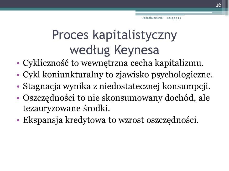 Proces kapitalistyczny według Keynesa Cykliczność to wewnętrzna cecha kapitalizmu. Cykl koniunkturalny to zjawisko psychologiczne. Stagnacja wynika z