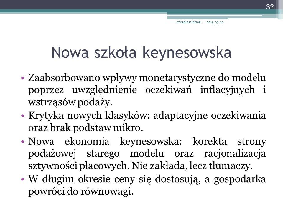 Nowa szkoła keynesowska Zaabsorbowano wpływy monetarystyczne do modelu poprzez uwzględnienie oczekiwań inflacyjnych i wstrząsów podaży. Krytyka nowych