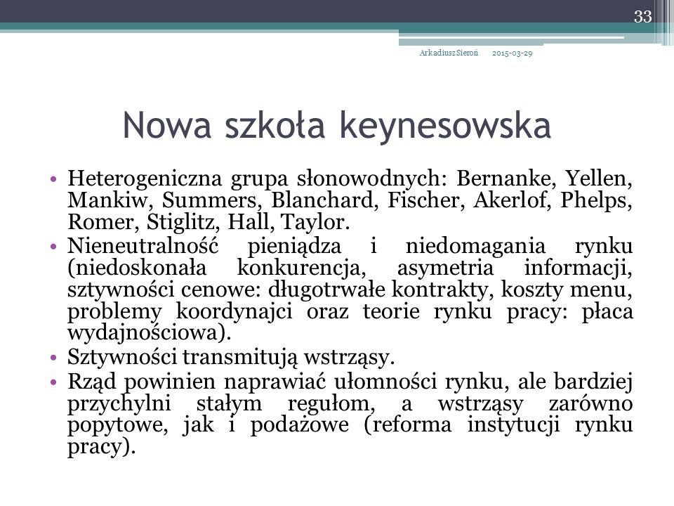Nowa szkoła keynesowska Heterogeniczna grupa słonowodnych: Bernanke, Yellen, Mankiw, Summers, Blanchard, Fischer, Akerlof, Phelps, Romer, Stiglitz, Ha