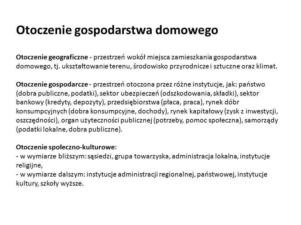 Otoczenie geograficzne - przestrzeń wokół miejsca zamieszkania gospodarstwa domowego, tj. ukształtowanie terenu, środowisko przyrodnicze i sztuczne or