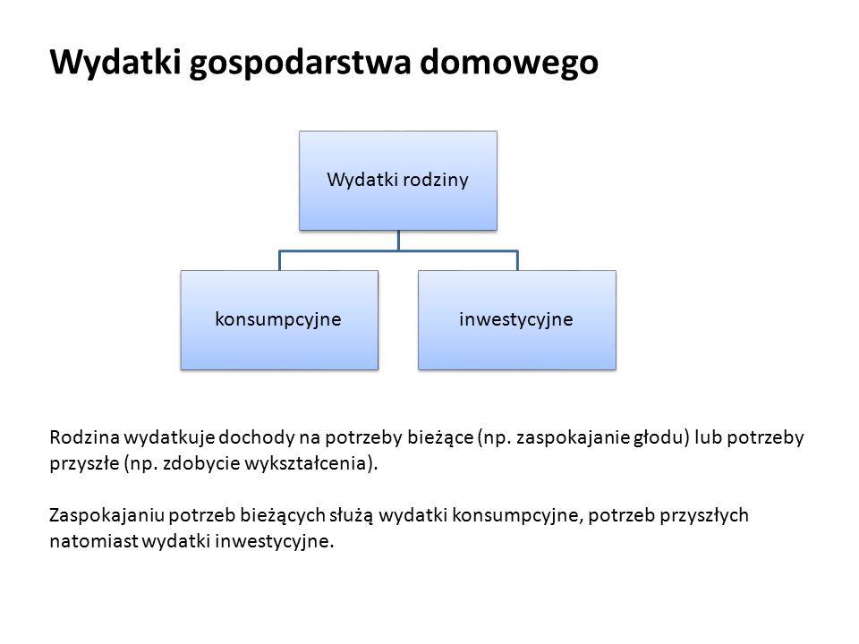 Wydatki gospodarstwa domowego Wydatki rodziny konsumpcyjneinwestycyjne Rodzina wydatkuje dochody na potrzeby bieżące (np. zaspokajanie głodu) lub potr