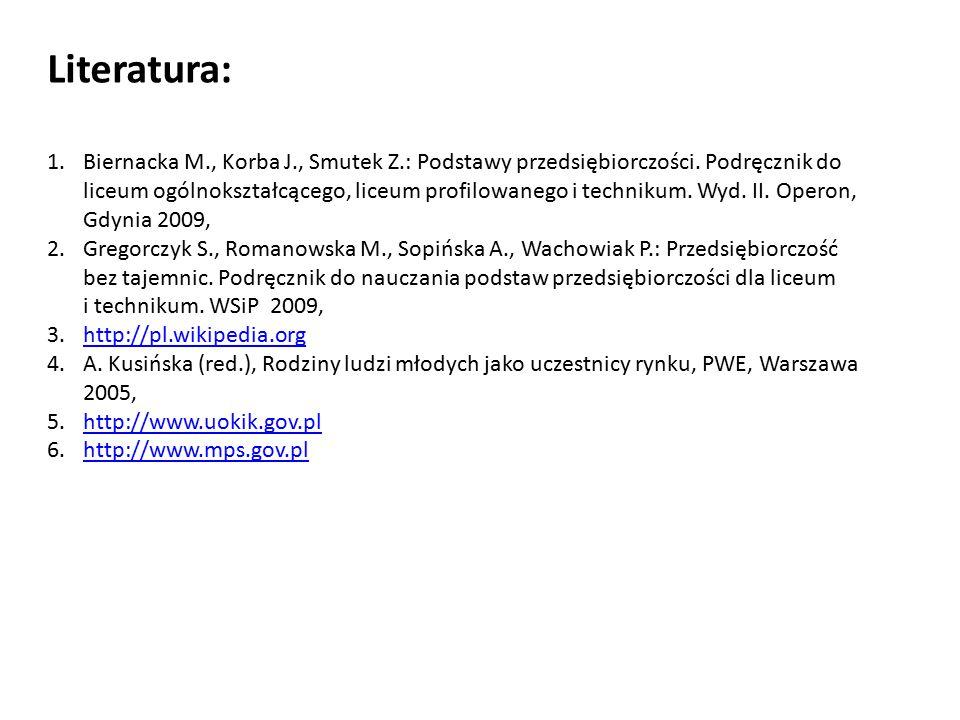 1.Biernacka M., Korba J., Smutek Z.: Podstawy przedsiębiorczości. Podręcznik do liceum ogólnokształcącego, liceum profilowanego i technikum. Wyd. II.