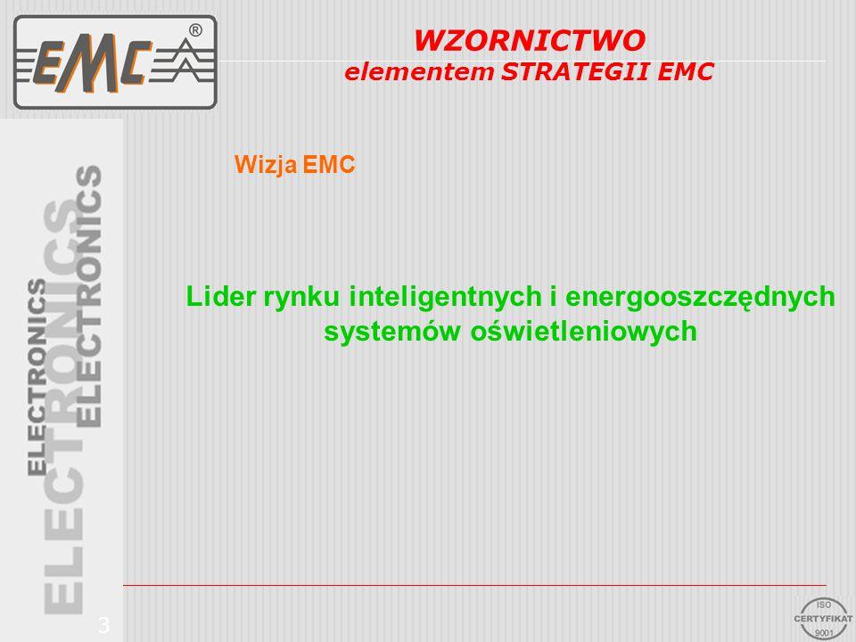Lider rynku inteligentnych i energooszczędnych systemów oświetleniowych Wizja EMC 3 WZORNICTWO elementem STRATEGII EMC
