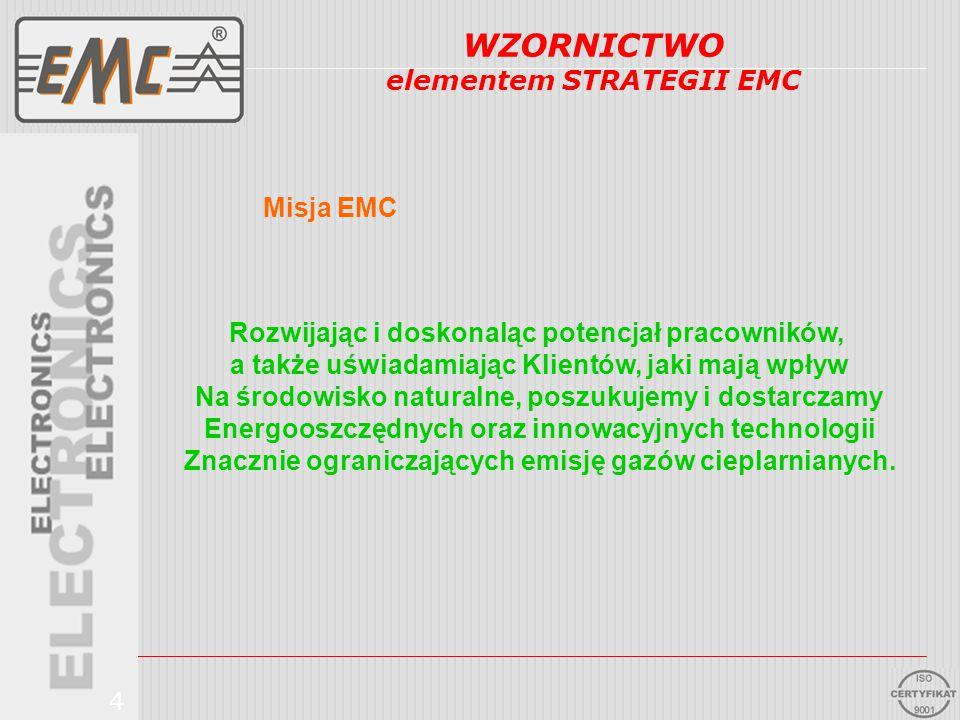 1988Powstanie firmy 1989Produkty elektroniczne RTV sterowane podczerwienią 1992Pozycjoner anteny satelitarnej 1993Pierwszy ściemniacz 1996Zasilacz do telefonów komórkowych 1997Ściemniacz sterowany mikroprocesor., zasilacze impulsowe 1999Nowa rodzina ściemniaczy 2001Transformatory elektroniczne do lamp halogenowych 12 V 2004Certyfikacja Systemu Zarządzania Jakością wg.