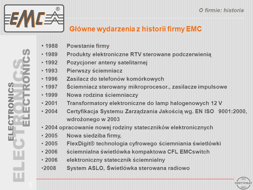 1988Powstanie firmy 1989Produkty elektroniczne RTV sterowane podczerwienią 1992Pozycjoner anteny satelitarnej 1993Pierwszy ściemniacz 1996Zasilacz do
