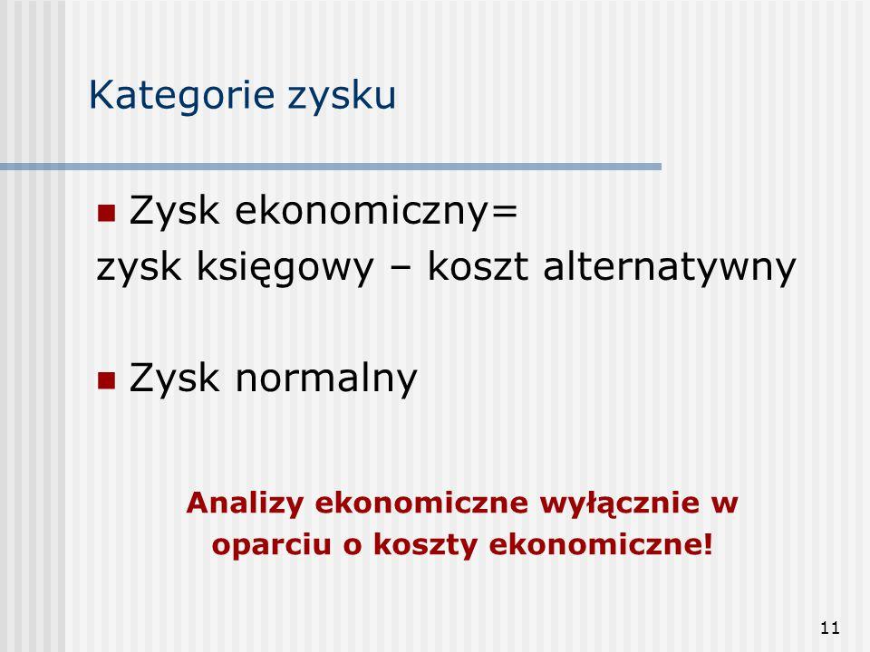 11 Kategorie zysku Zysk ekonomiczny= zysk księgowy – koszt alternatywny Zysk normalny Analizy ekonomiczne wyłącznie w oparciu o koszty ekonomiczne!