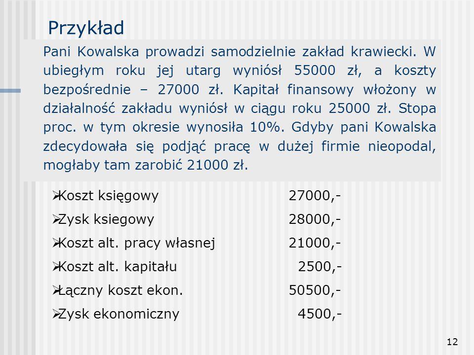 12 Przykład Pani Kowalska prowadzi samodzielnie zakład krawiecki. W ubiegłym roku jej utarg wyniósł 55000 zł, a koszty bezpośrednie – 27000 zł. Kapita