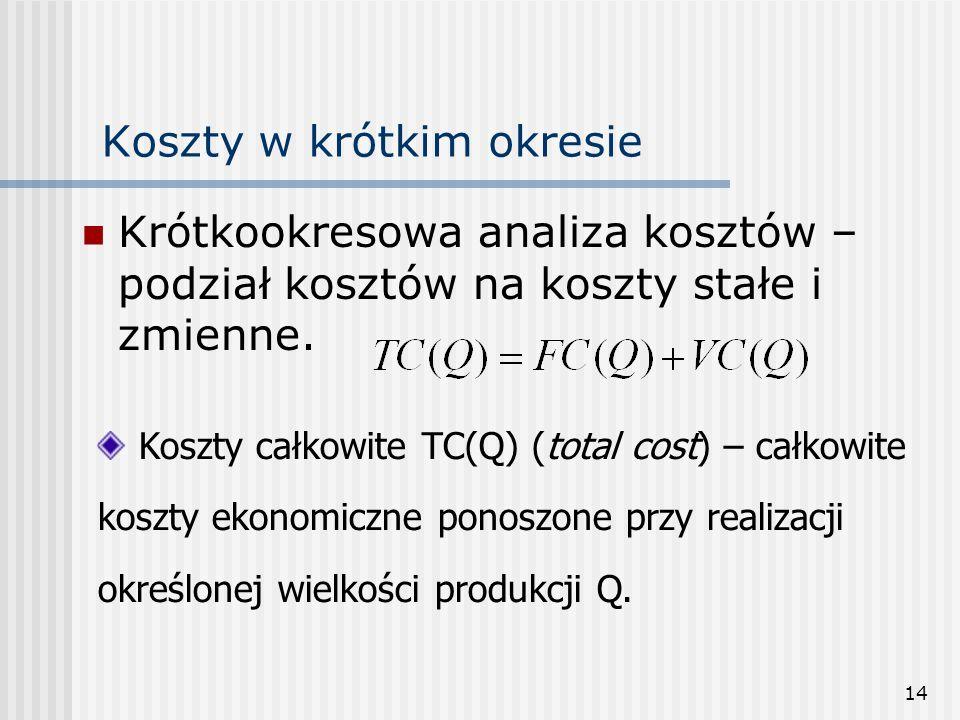 14 Koszty w krótkim okresie Krótkookresowa analiza kosztów – podział kosztów na koszty stałe i zmienne. Koszty całkowite TC(Q) (total cost) – całkowit